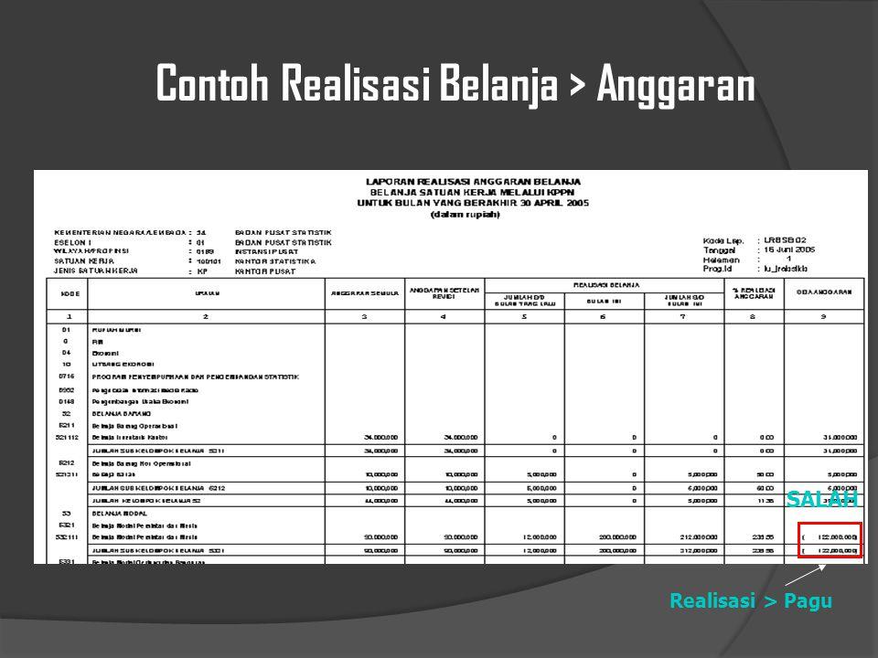 Contoh Realisasi Belanja > Anggaran