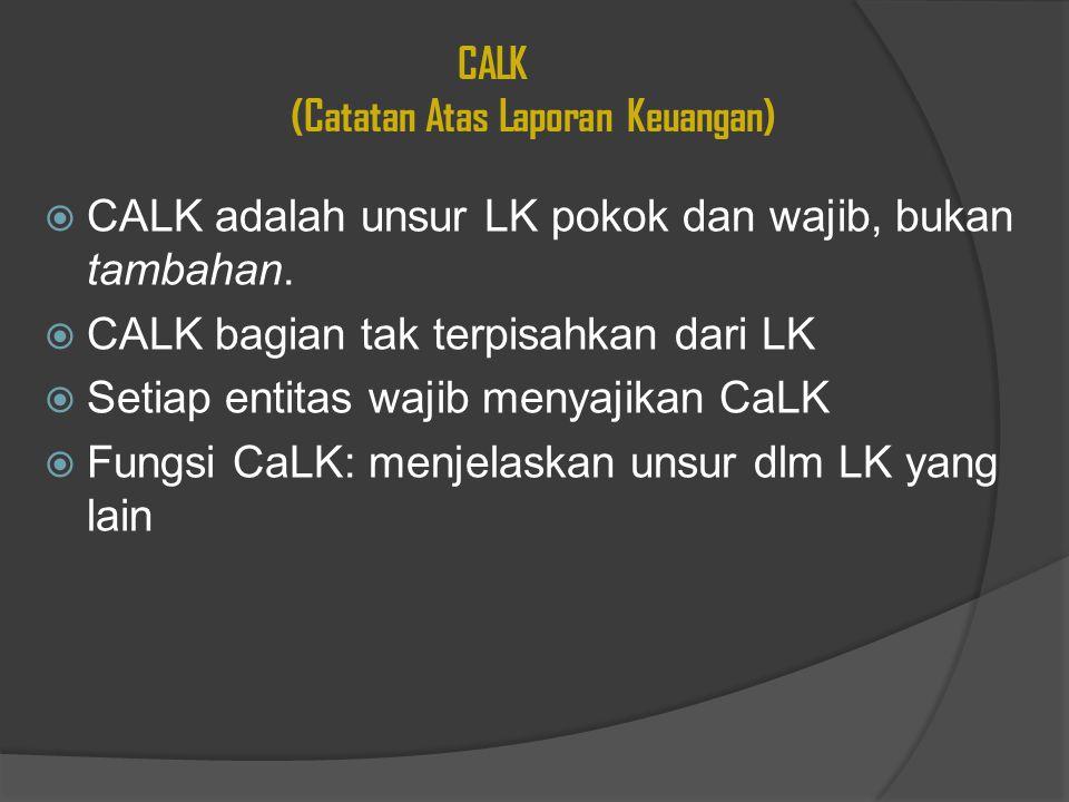 CALK (Catatan Atas Laporan Keuangan)