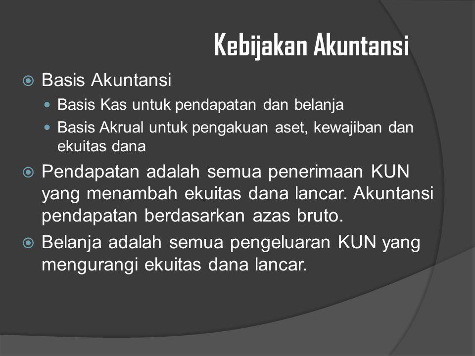 Kebijakan Akuntansi Basis Akuntansi