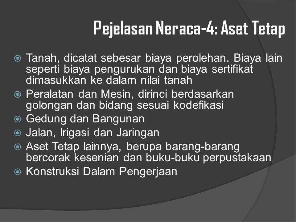 Pejelasan Neraca-4: Aset Tetap