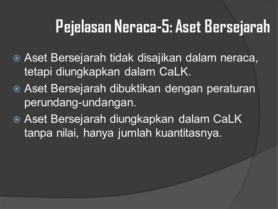 Pejelasan Neraca-5: Aset Bersejarah