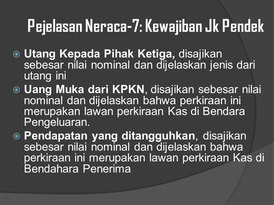 Pejelasan Neraca-7: Kewajiban Jk Pendek