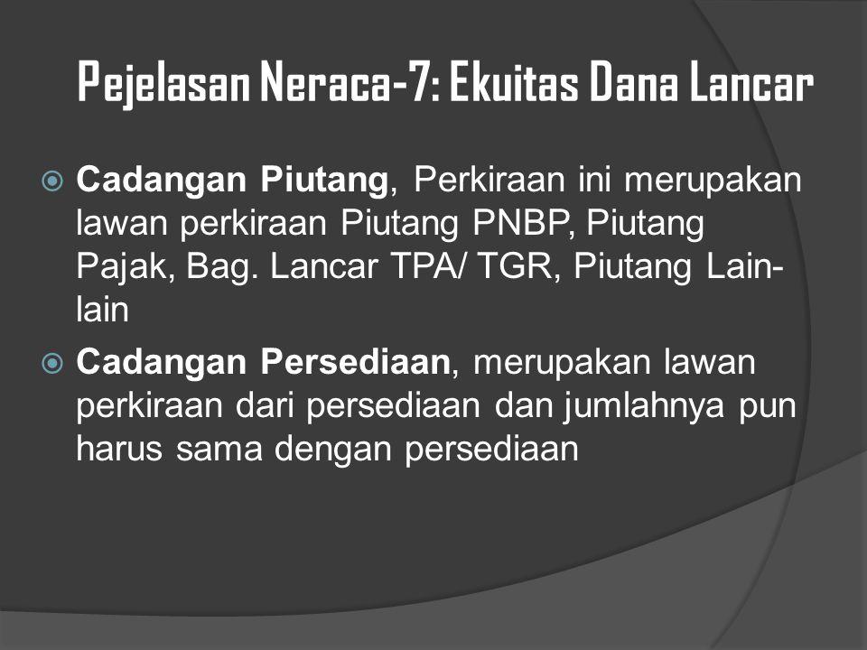 Pejelasan Neraca-7: Ekuitas Dana Lancar