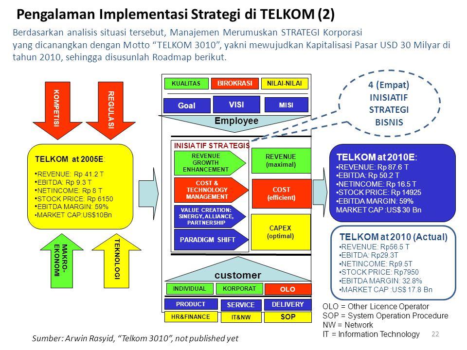 Pengalaman Implementasi Strategi di TELKOM (2)