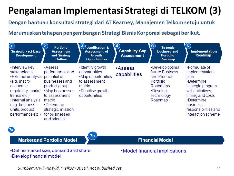 Pengalaman Implementasi Strategi di TELKOM (3)