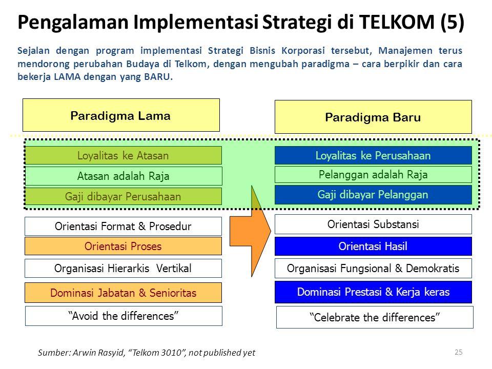 Pengalaman Implementasi Strategi di TELKOM (5)