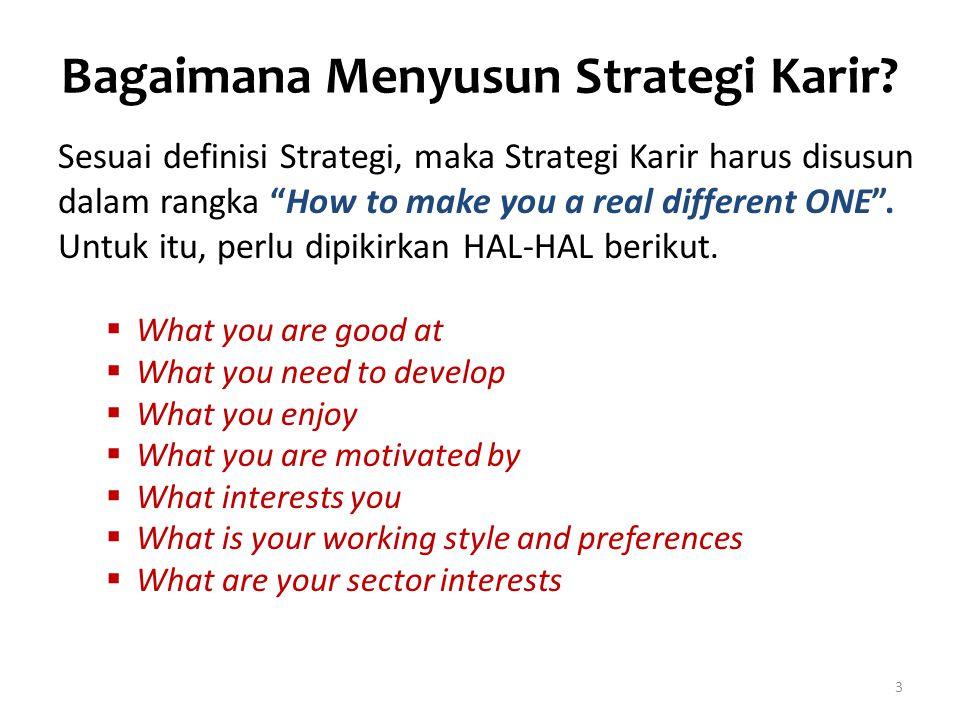 Bagaimana Menyusun Strategi Karir