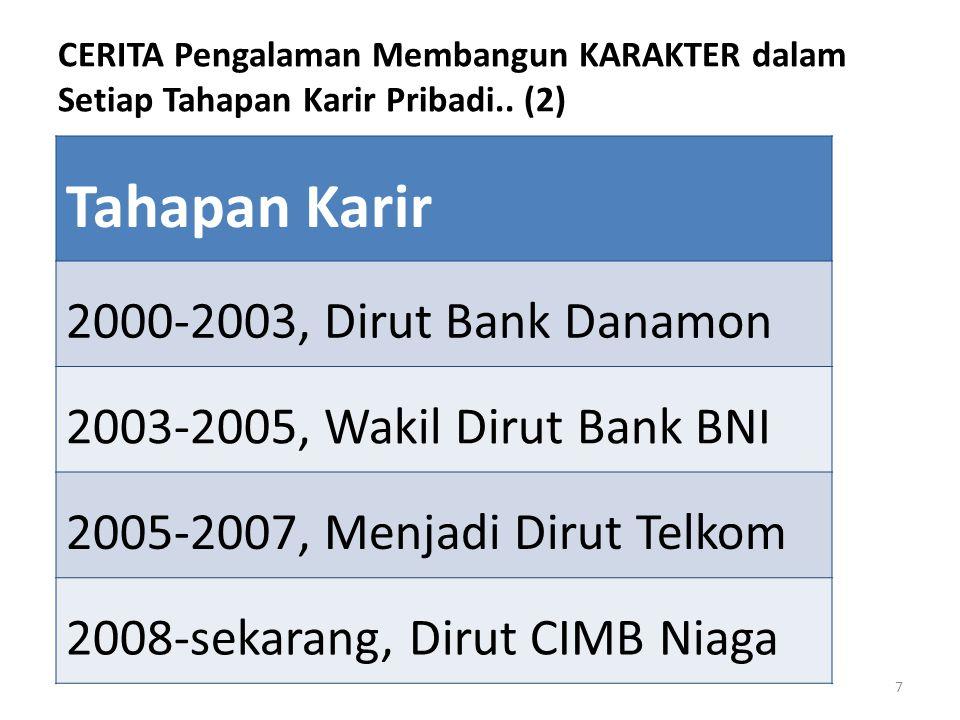 Tahapan Karir 2000-2003, Dirut Bank Danamon