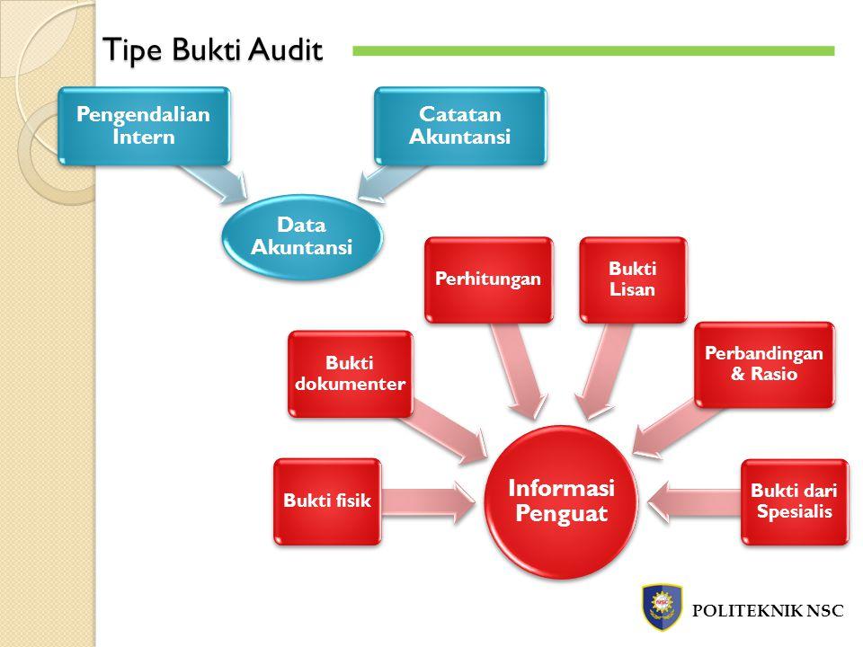 Tipe Bukti Audit Data Akuntansi Pengendalian Intern Catatan Akuntansi
