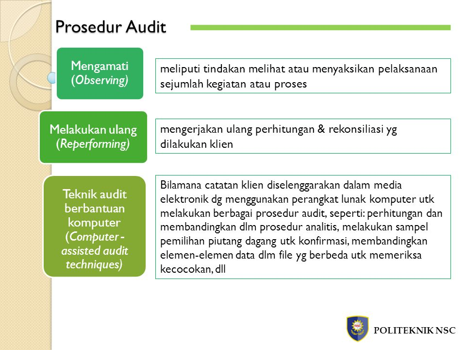 Prosedur Audit Mengamati (Observing) Melakukan ulang (Reperforming)