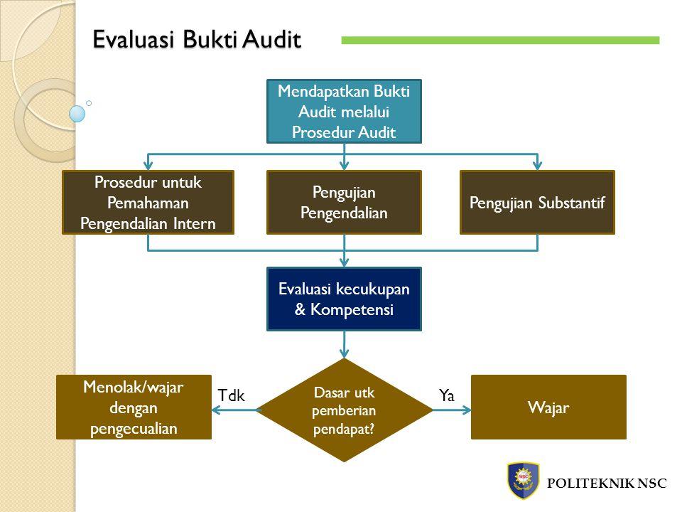 Evaluasi Bukti Audit Mendapatkan Bukti Audit melalui Prosedur Audit