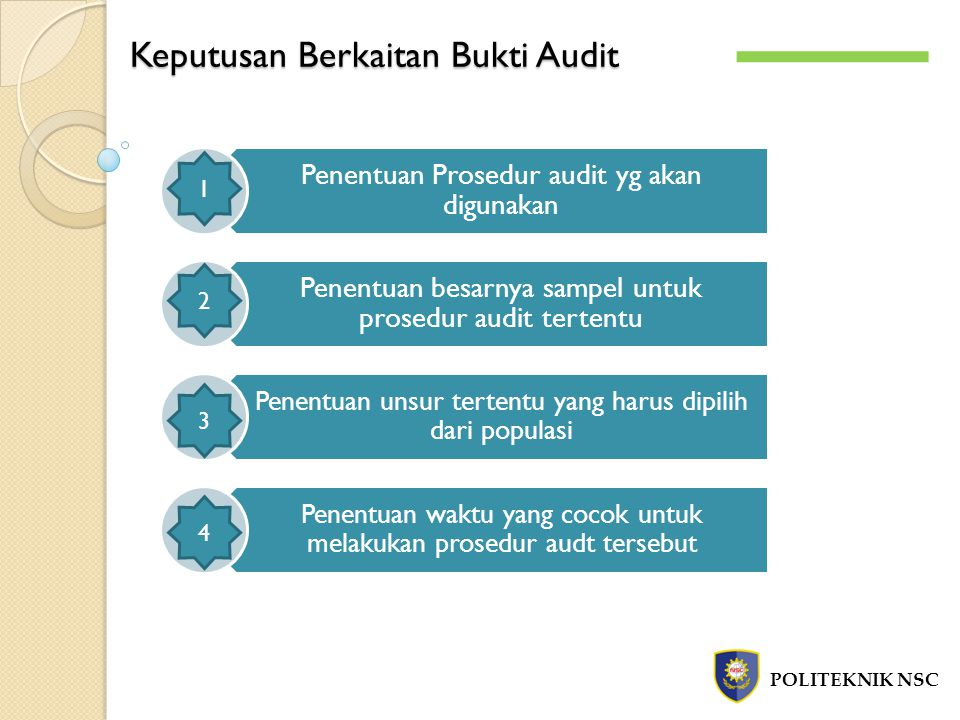 Keputusan Berkaitan Bukti Audit