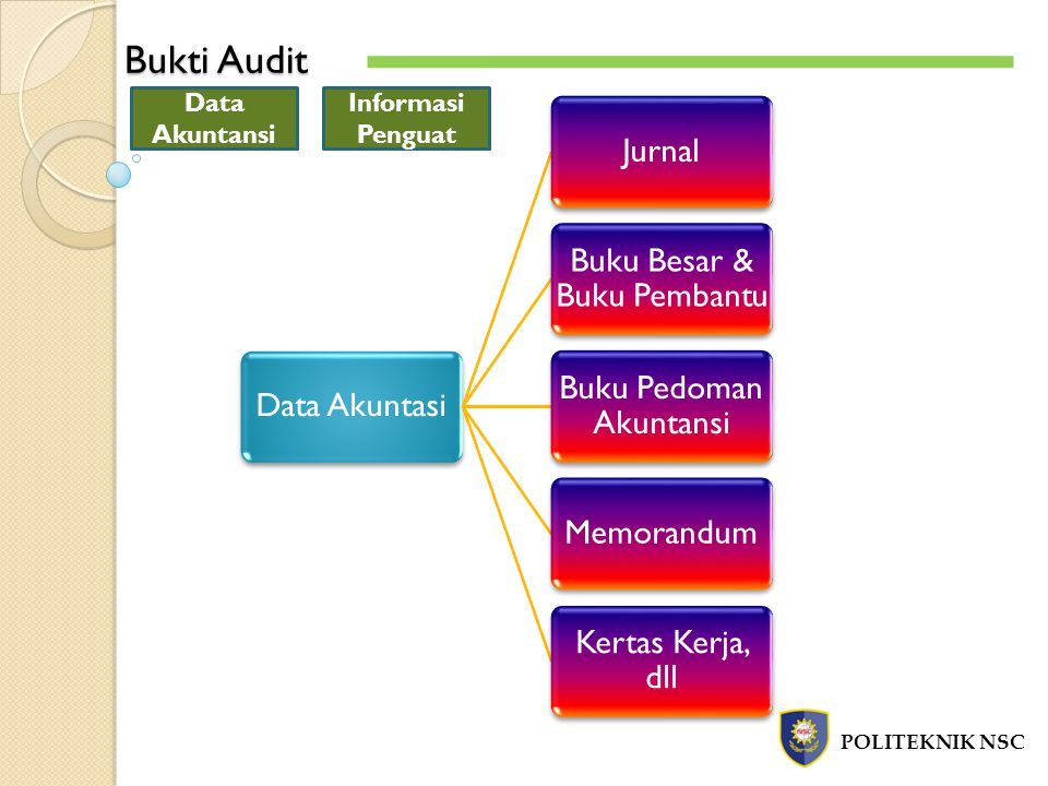 Bukti Audit Data Akuntansi Informasi Penguat POLITEKNIK NSC