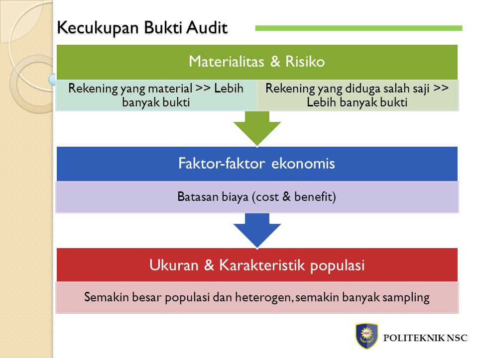 Kecukupan Bukti Audit POLITEKNIK NSC Materialitas & Risiko