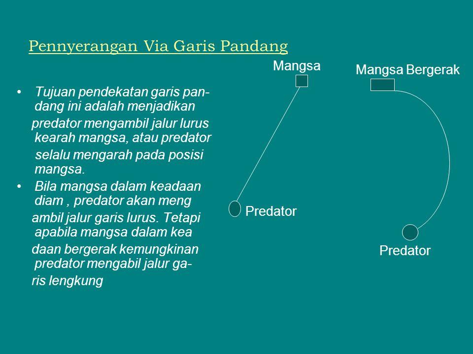Pennyerangan Via Garis Pandang