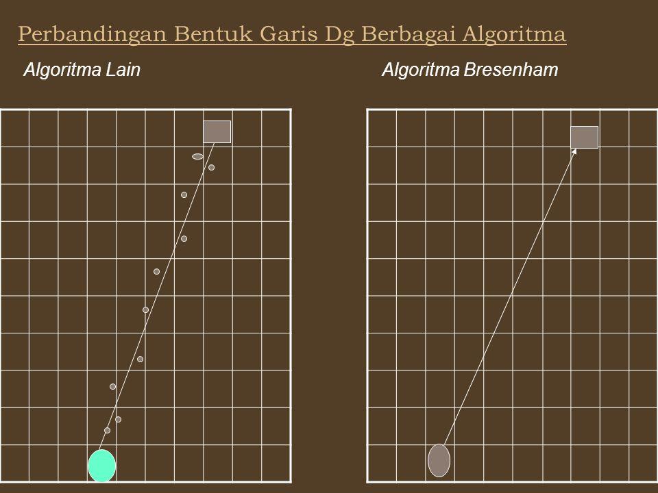 Perbandingan Bentuk Garis Dg Berbagai Algoritma