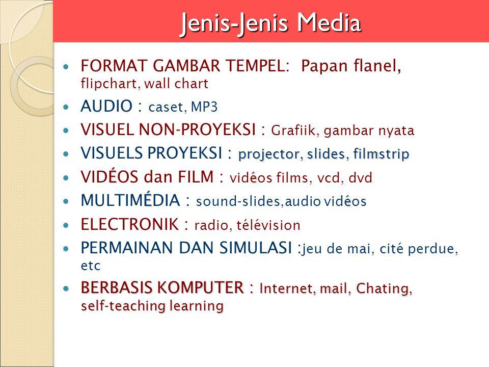 Jenis-Jenis Media FORMAT GAMBAR TEMPEL: Papan flanel, flipchart, wall chart. AUDIO : caset, MP3.