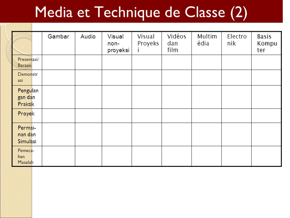 Media et Technique de Classe (2)