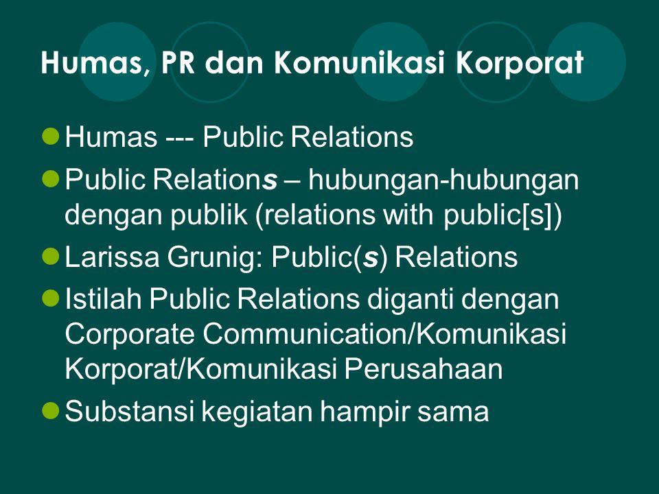 Humas, PR dan Komunikasi Korporat