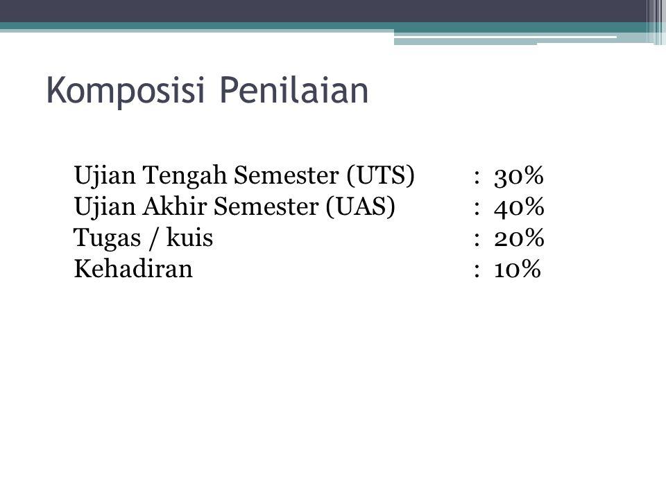 Komposisi Penilaian Ujian Tengah Semester (UTS) : 30%