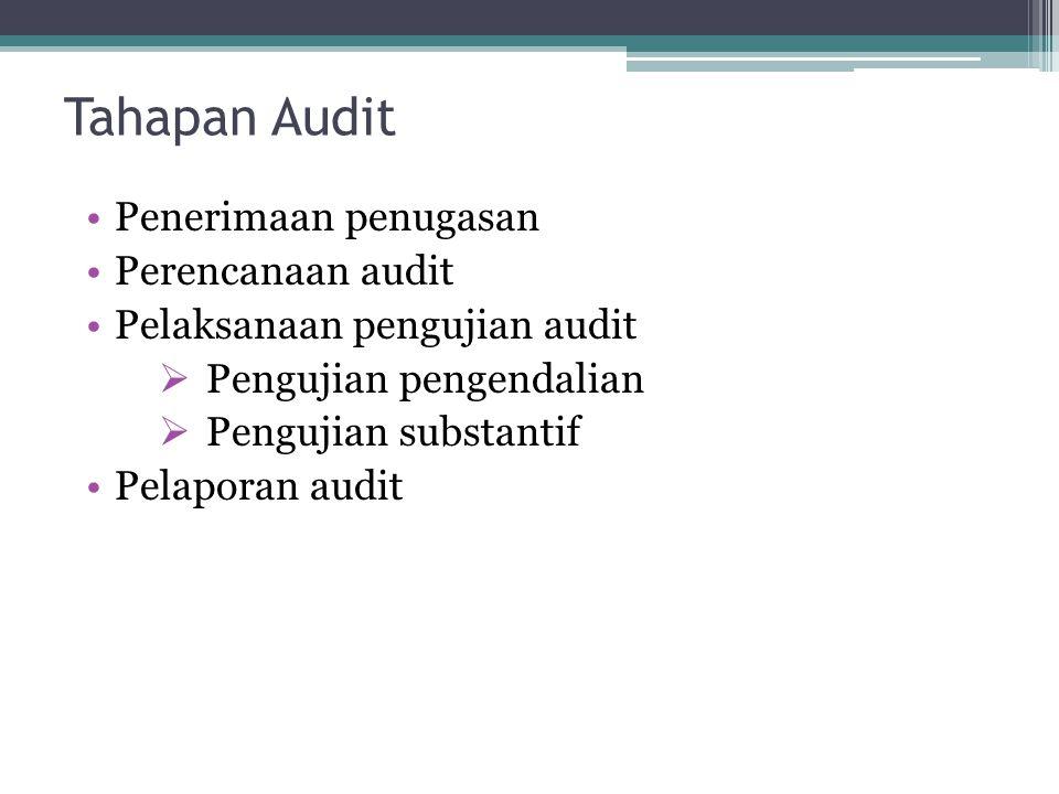 Tahapan Audit Penerimaan penugasan Perencanaan audit