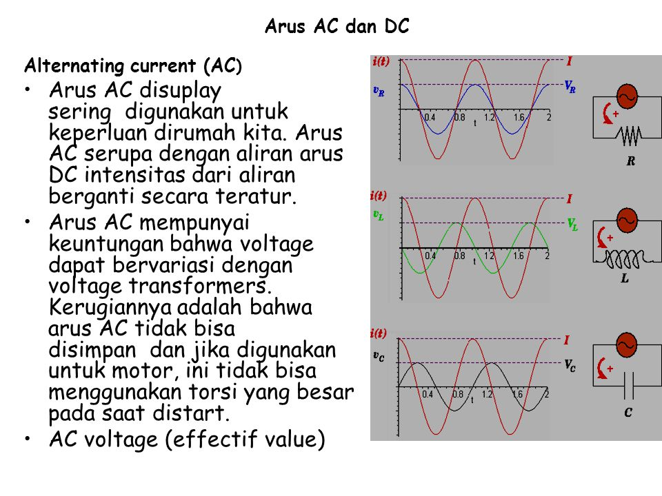 AC voltage (effectif value)