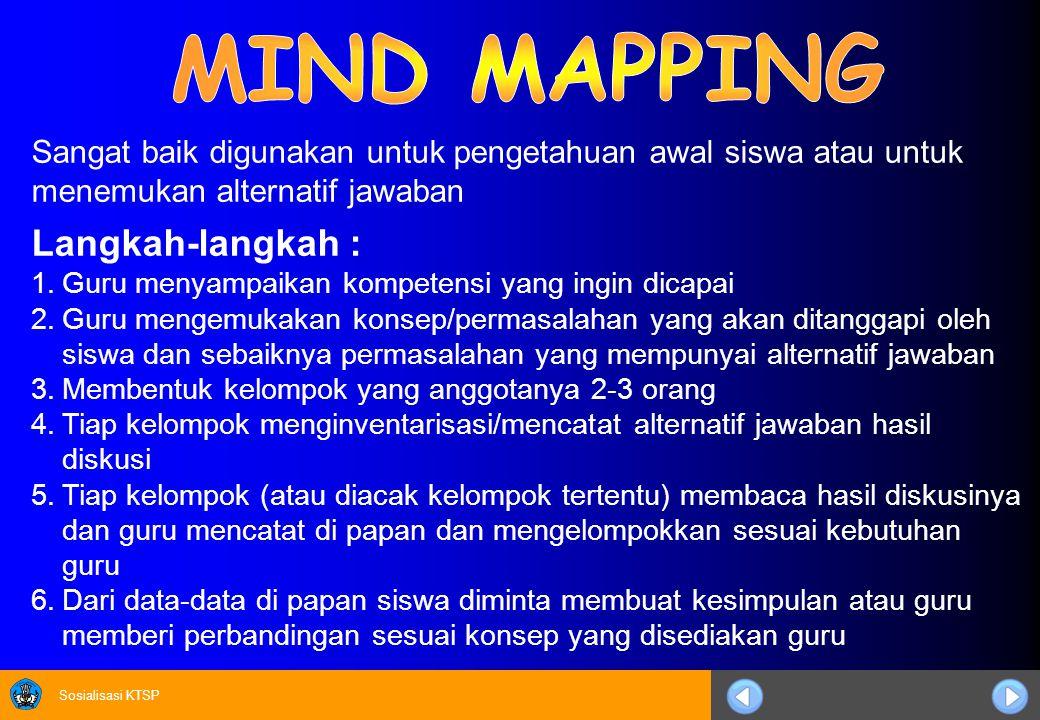 MIND MAPPING Langkah-langkah :