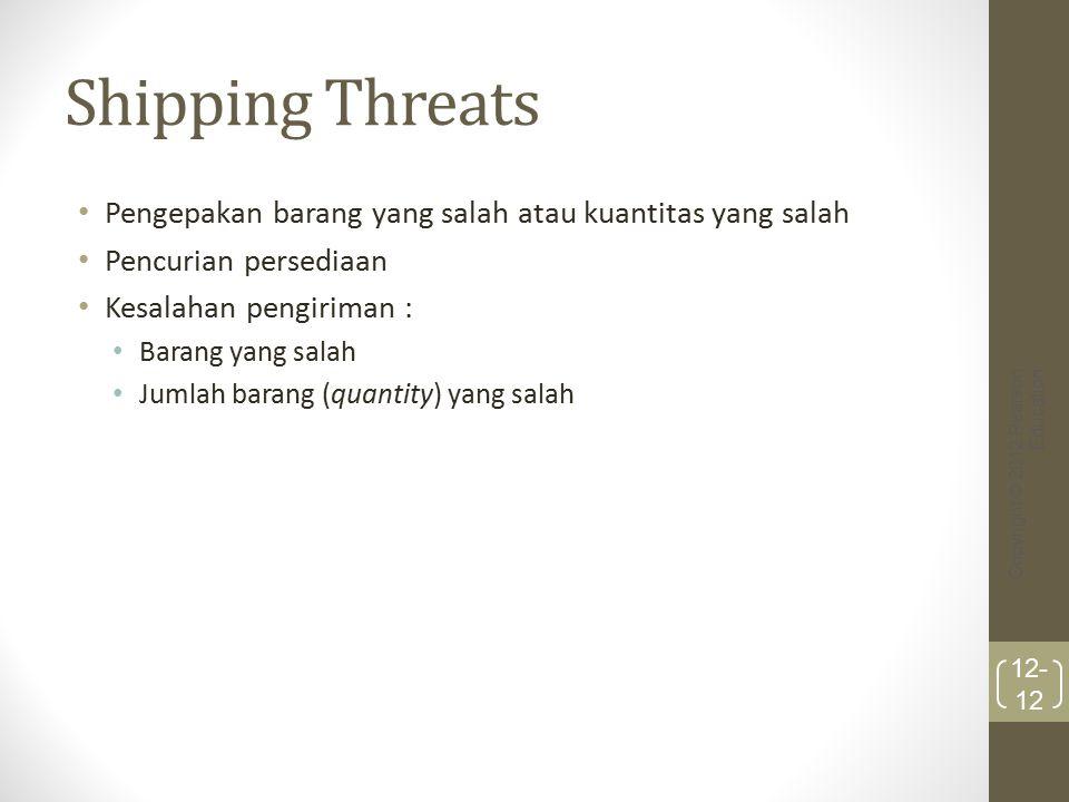 Shipping Threats Pengepakan barang yang salah atau kuantitas yang salah. Pencurian persediaan. Kesalahan pengiriman :