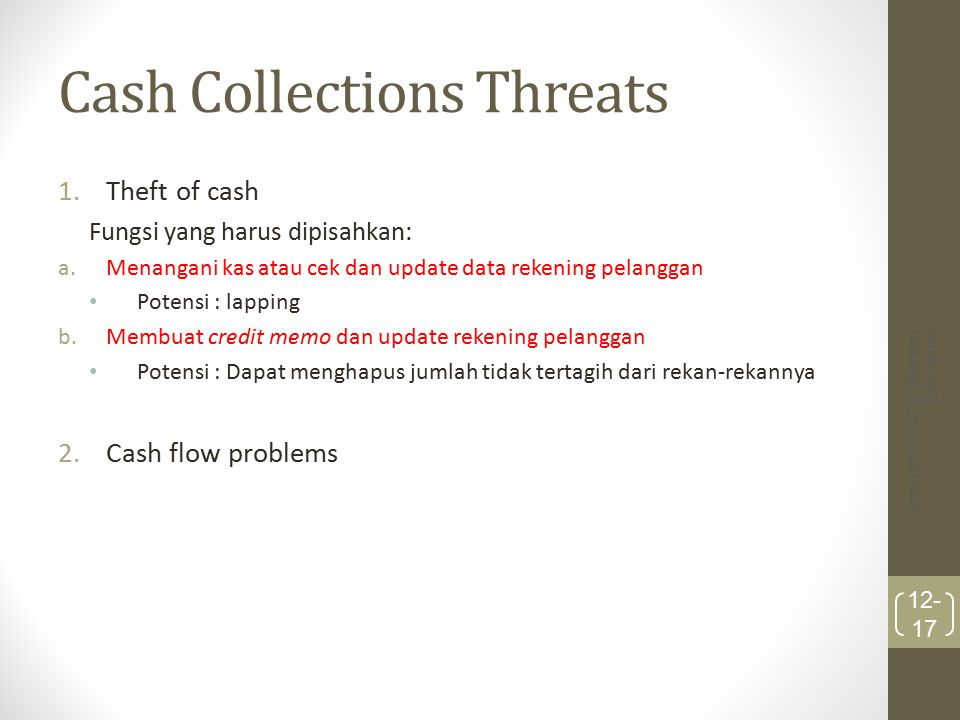 Cash Collections Threats