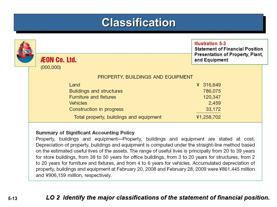 Classification Illustration 5-3. Statement of Financial Position Presentation of Property, Plant, and Equipment.