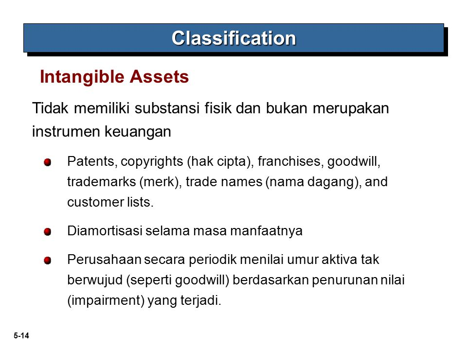 Classification Intangible Assets