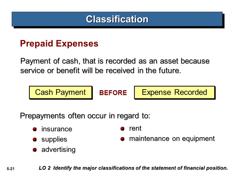 Classification Prepaid Expenses