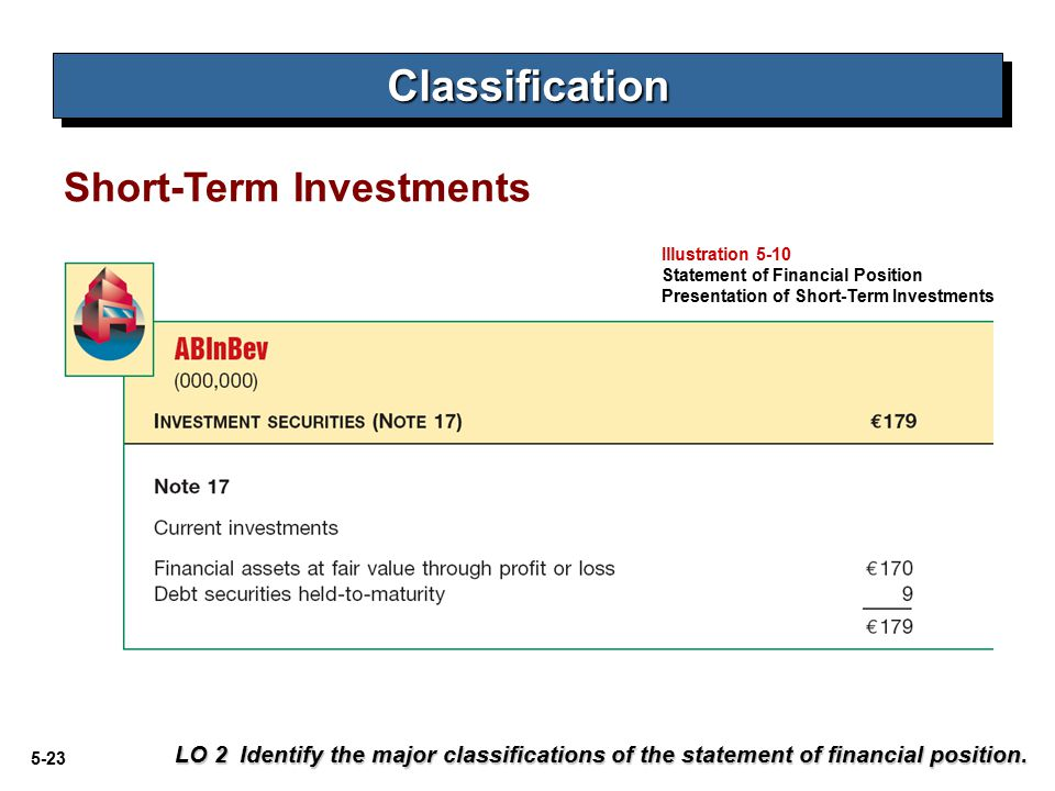 Classification Short-Term Investments