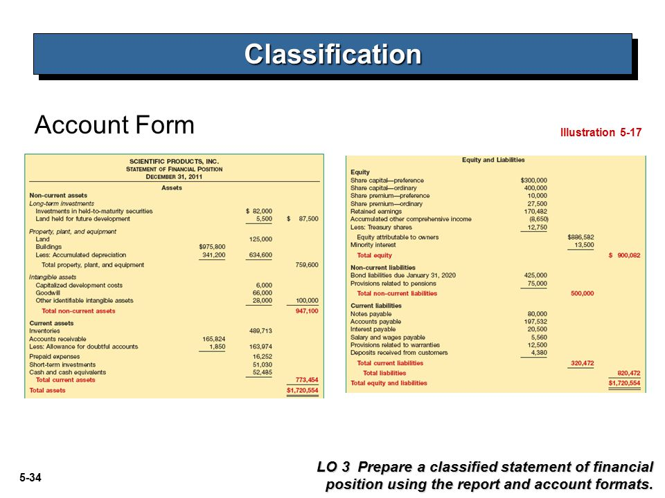 Classification Account Form