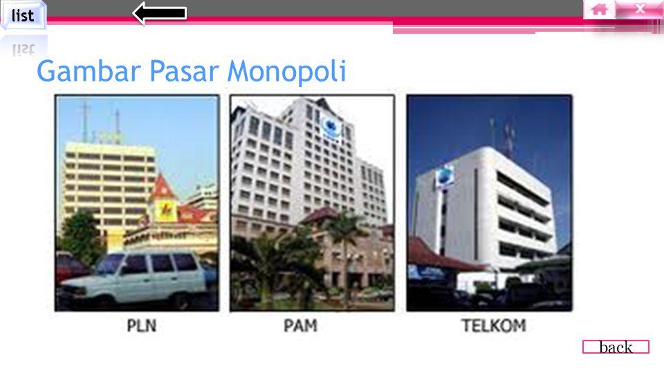 list Gambar Pasar Monopoli back