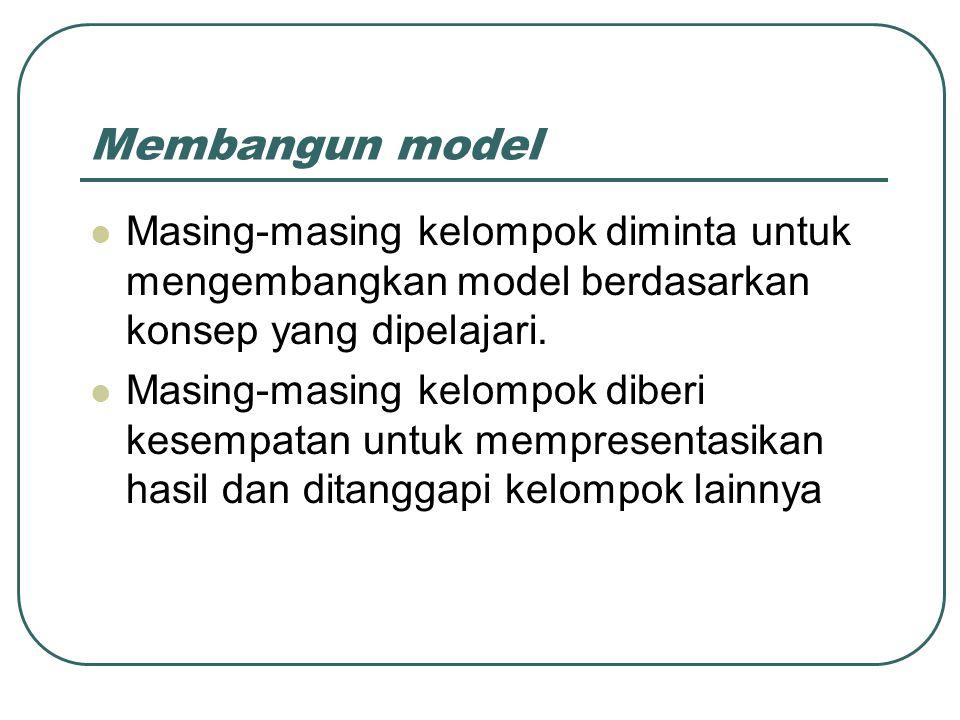 Membangun model Masing-masing kelompok diminta untuk mengembangkan model berdasarkan konsep yang dipelajari.