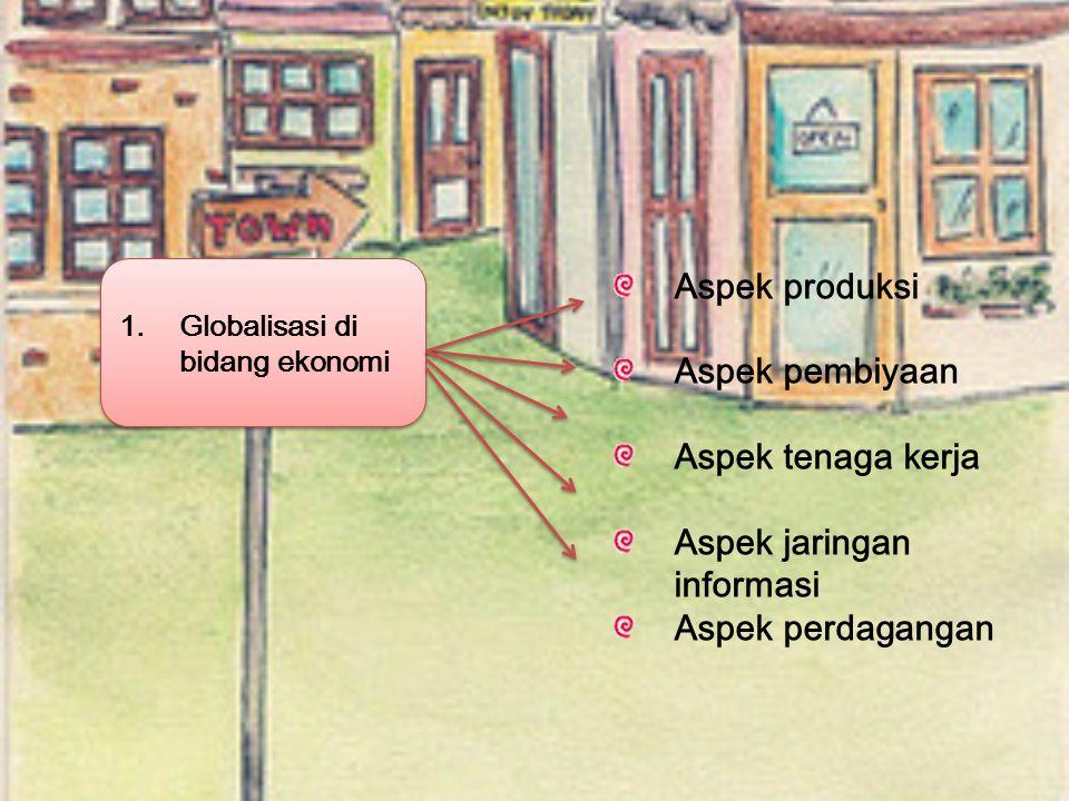 Aspek jaringan informasi Aspek perdagangan
