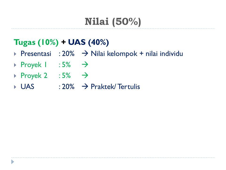 Nilai (50%) Tugas (10%) + UAS (40%)