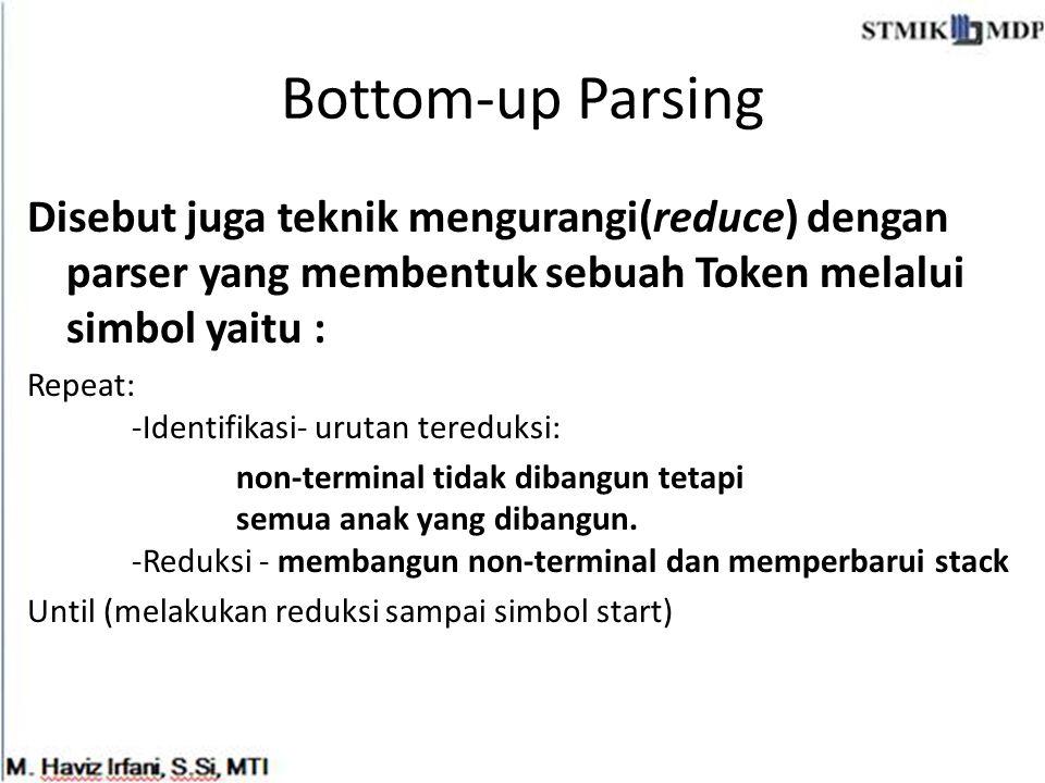 Bottom-up Parsing Disebut juga teknik mengurangi(reduce) dengan parser yang membentuk sebuah Token melalui simbol yaitu :