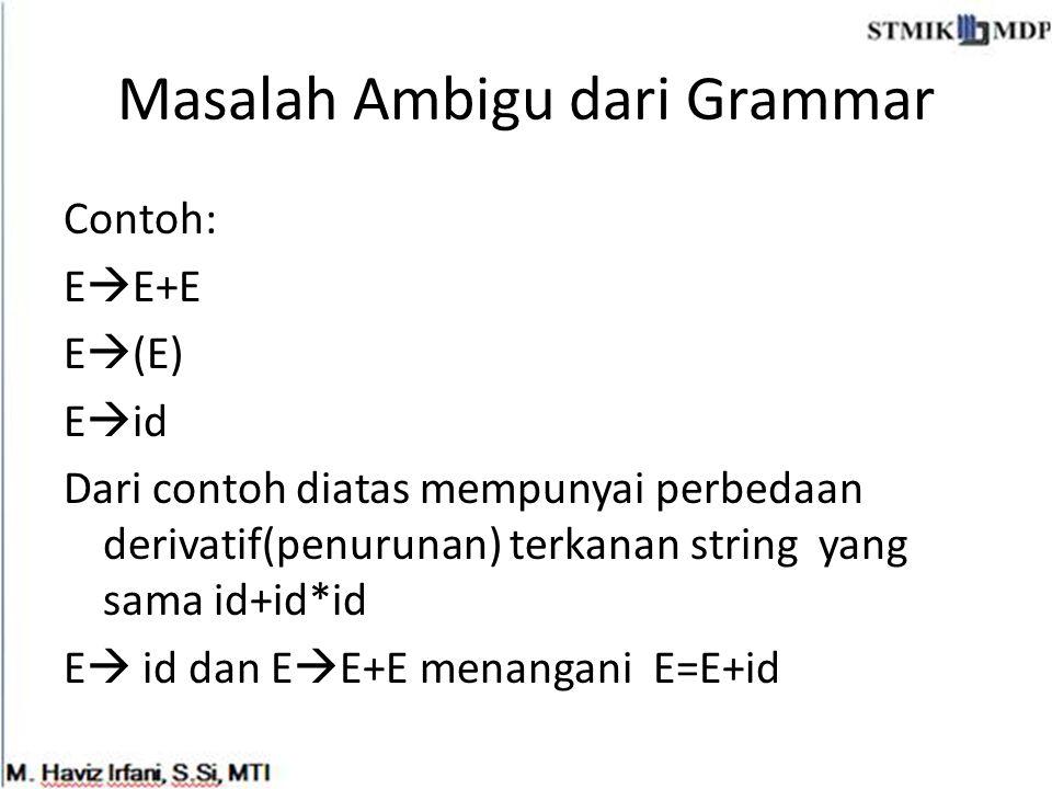 Masalah Ambigu dari Grammar