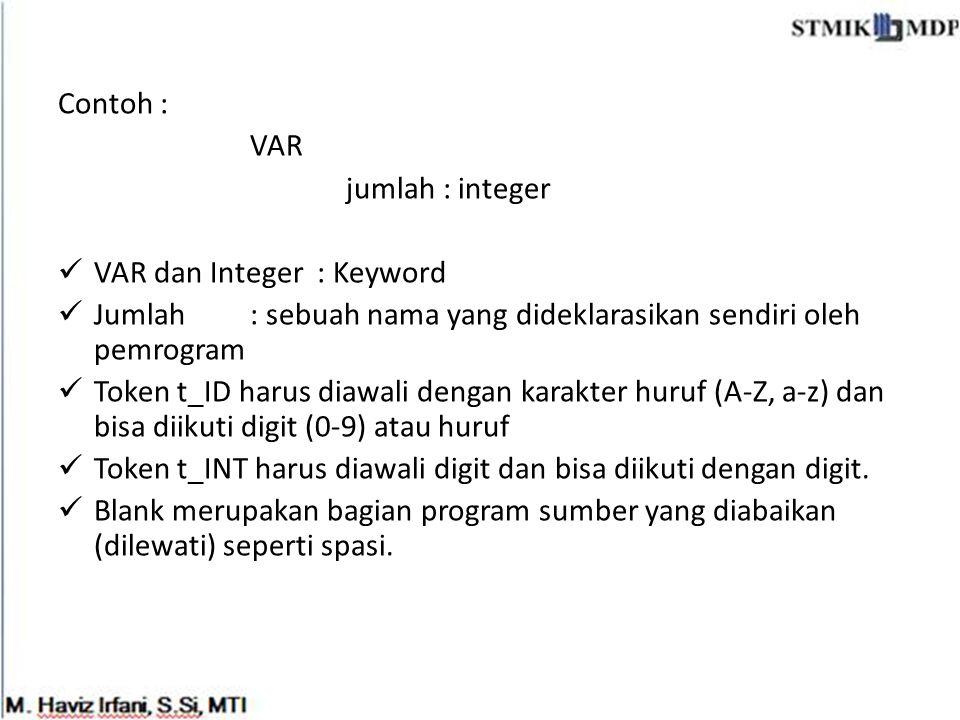 Contoh : VAR. jumlah : integer. VAR dan Integer : Keyword. Jumlah : sebuah nama yang dideklarasikan sendiri oleh pemrogram.