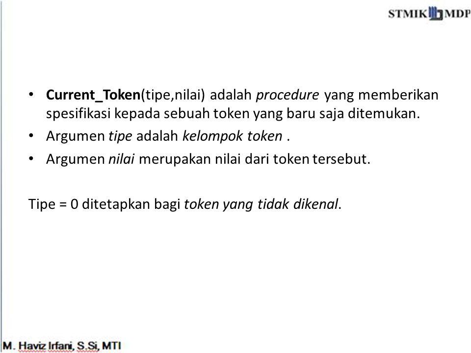 Current_Token(tipe,nilai) adalah procedure yang memberikan spesifikasi kepada sebuah token yang baru saja ditemukan.