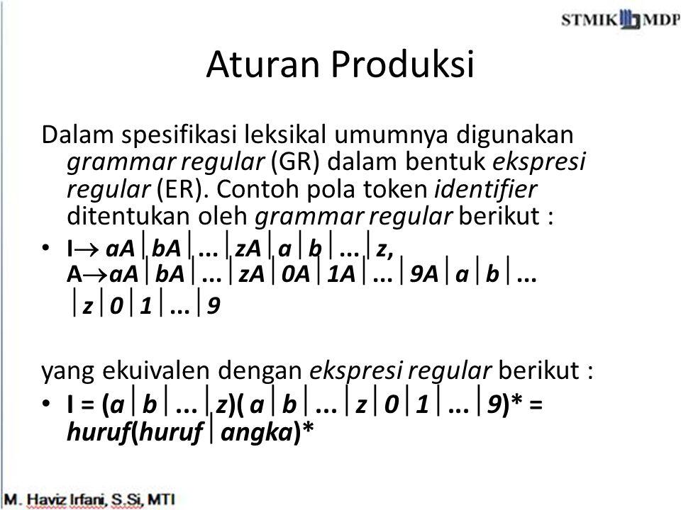 Aturan Produksi