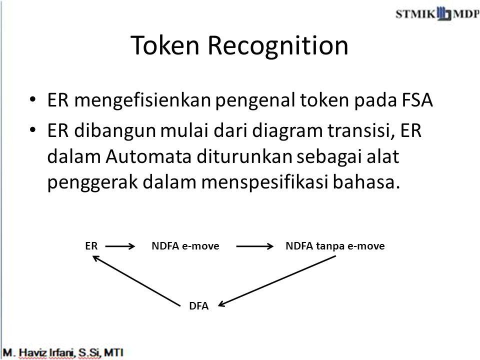 Token Recognition ER mengefisienkan pengenal token pada FSA