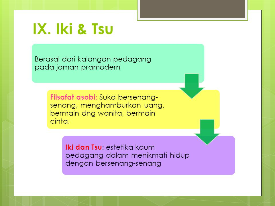 IX. Iki & Tsu Berasal dari kalangan pedagang pada jaman pramodern