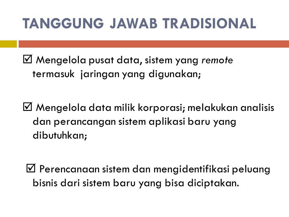 TANGGUNG JAWAB TRADISIONAL