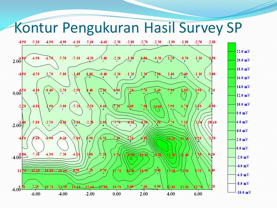 Kontur Pengukuran Hasil Survey SP