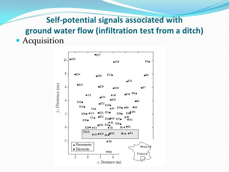 Self-potential signals associated with ground water flow (infiltration test from a ditch)