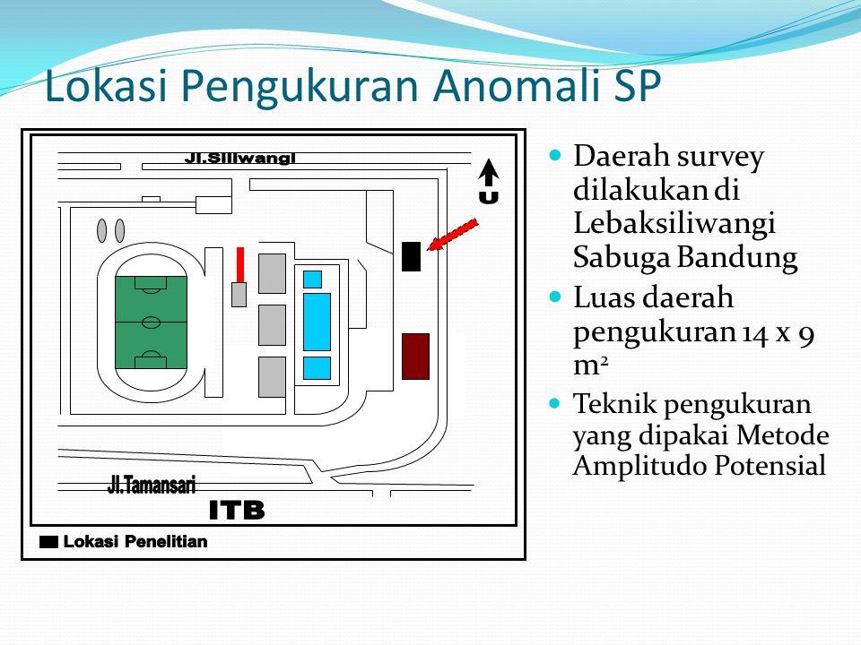 Lokasi Pengukuran Anomali SP