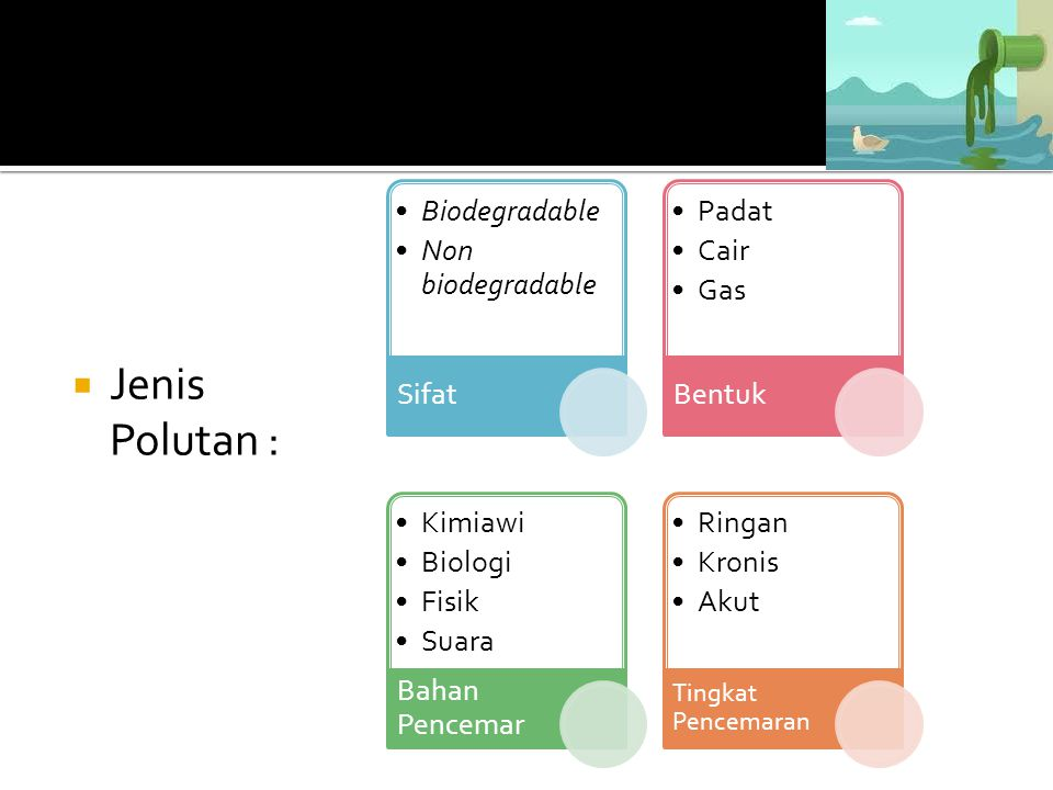 Jenis Polutan : Sifat Biodegradable Non biodegradable Bentuk Padat